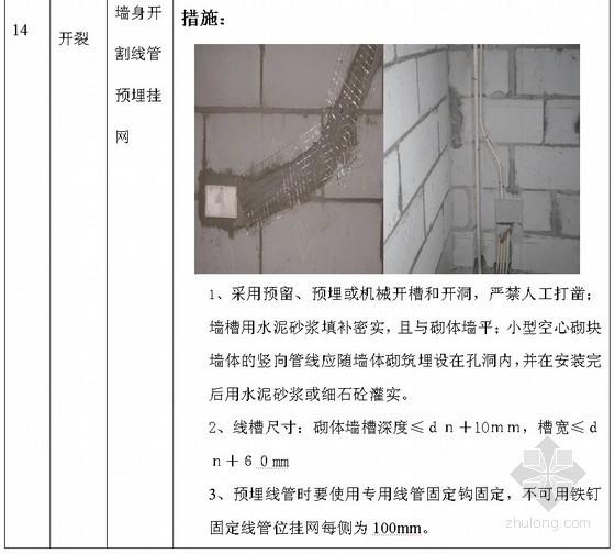 建筑工程开裂、渗漏质量通病防治37条(附图)