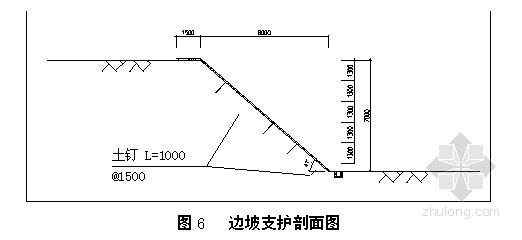 [江西]市政服务大厅深基坑土钉喷锚边坡支护设计