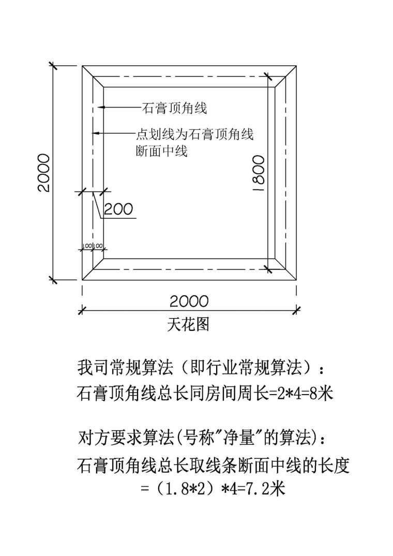 石膏线条的计量方式(所谓净量)-石膏线计算.jpg