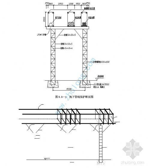 地下管线保护施工工法