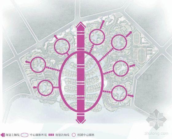 滨湖小区景观规划设计方案-4