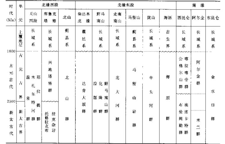 中国地质学(扩编版)扫描版_2