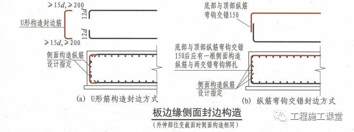 结合16G101、18G901图集,详解钢筋施工的常见问题点!_5