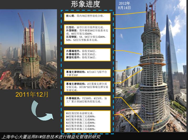 上海中心大厦利用BIM进行精益化管理的研究_2