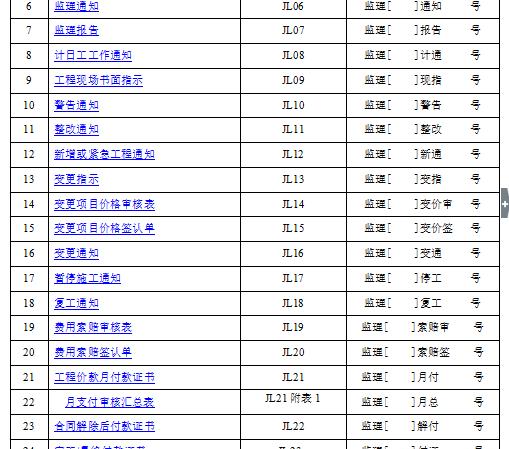 水利工程监理资料表(无水印)_5