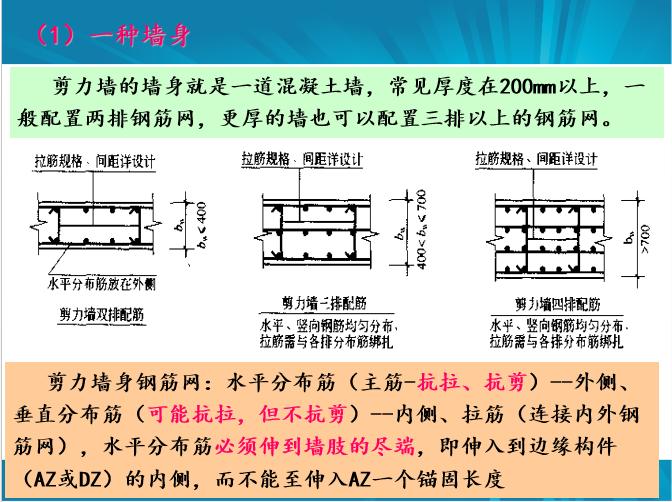 剪力墙识图、配筋设计常见问题及其做法_6