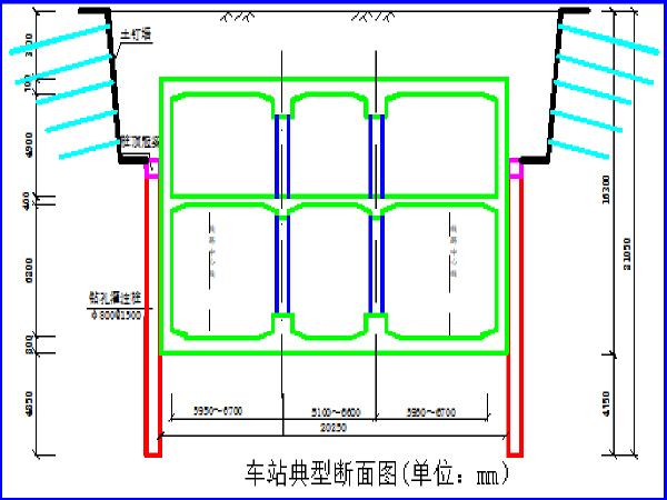地铁施工组织设计(共48页,图文并茂)