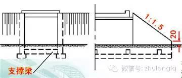 梁桥、拱桥桥台构造类型及其构造特点_9