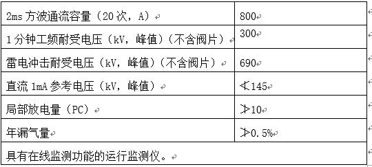 水电站机电设备技术协议_11