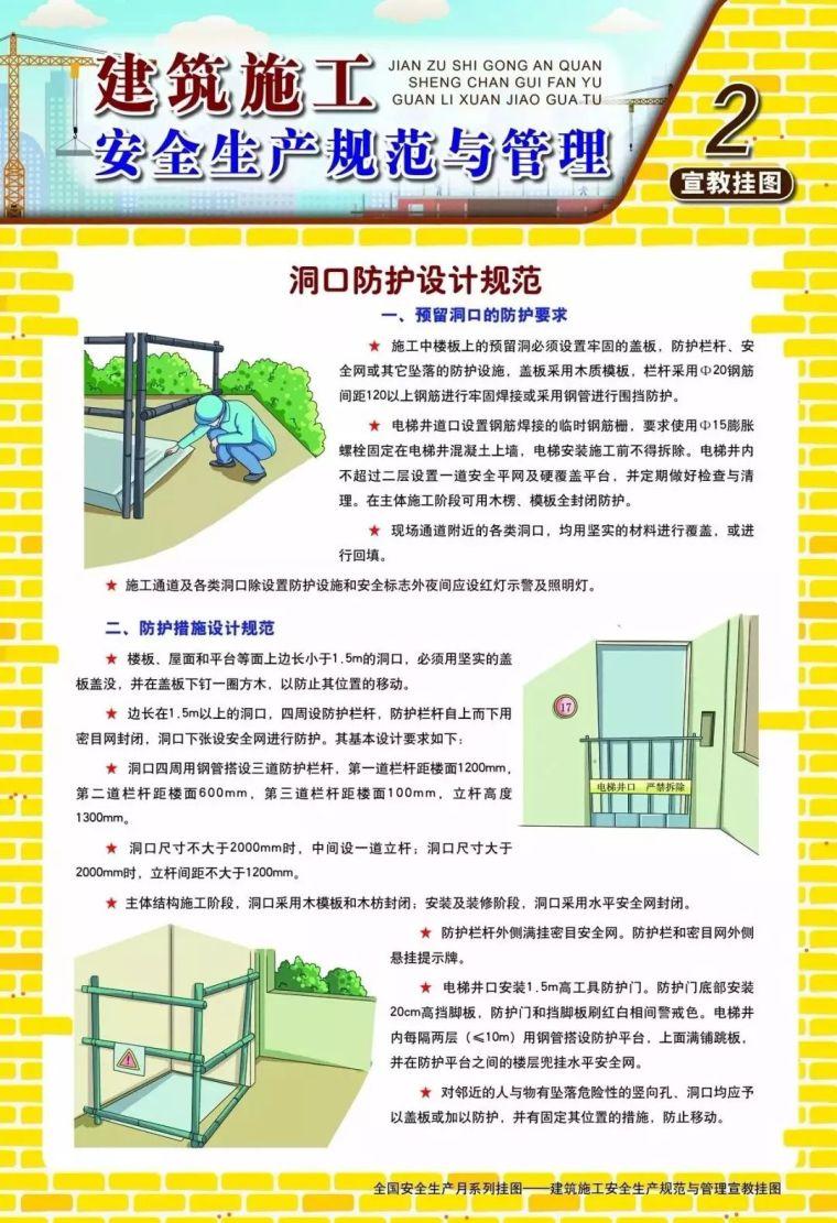 施工现场安全生产管理与电焊工作业安全挂图,来一波!_2