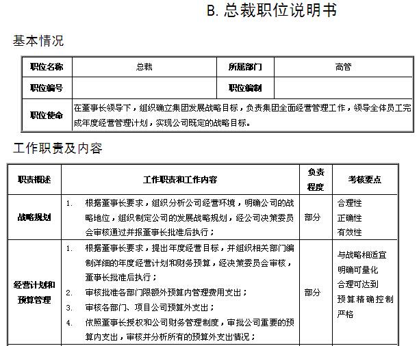 房地产公司岗位说明书模板141页(直接套用)