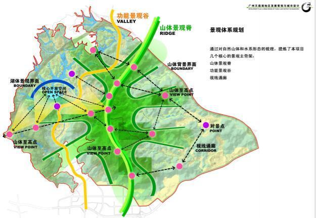 过账天鹿湖地区发展策划与城市设计项目-景观体系规划
