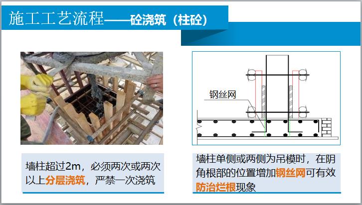 施工工艺流程——砼浇筑(柱砼)