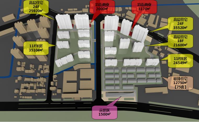 [绍兴]普通住宅工程测量放线专项施工方案(24页)