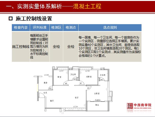 标杆房地产实测实量管理精细化培训资料(附图丰富,146页)_5