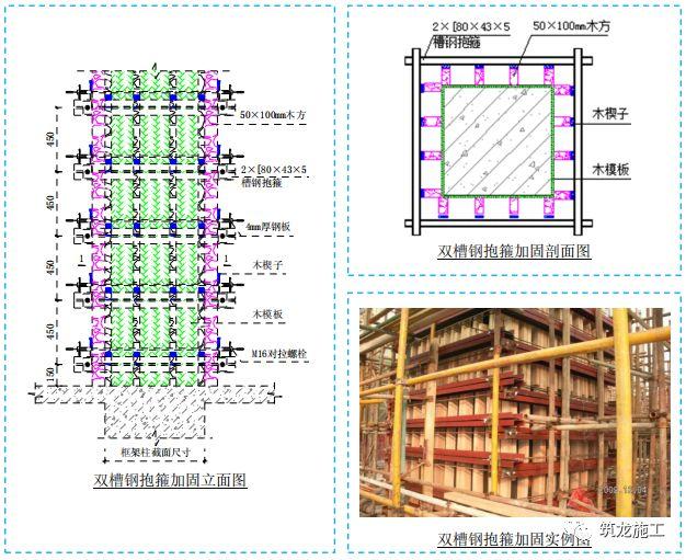 五大分部工程施工质量标准化图集,大量现场细部节点做法!_34