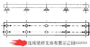 大桥局预应力连续箱梁桥总体设计,非常实用!_15