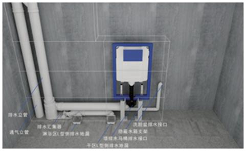 不降板同层排水系统应用于装配式集成卫生间