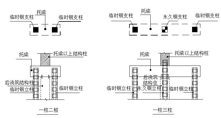 《城市轨道交通结构设计与施工》课程讲义479页PPT(隧道高架路基防水)_11