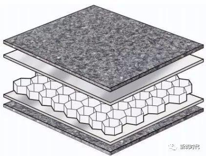蜂窝铝板干挂工艺解析