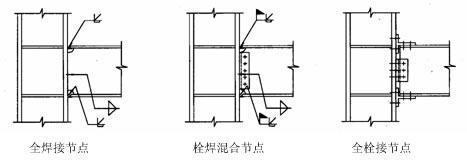 v型钢柱图纸资料下载-钢结构常见的几种[梁柱刚性连接形式]