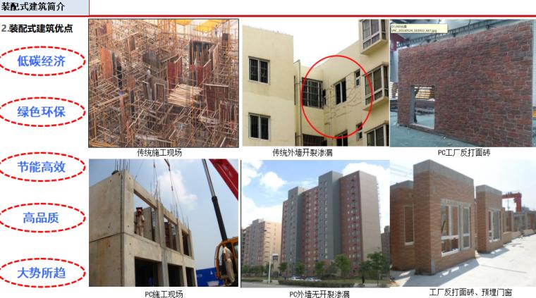 装配式建筑设计与研究(共201页)_5