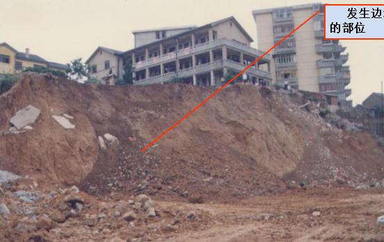 土建施工全工艺流程图解(共173页)