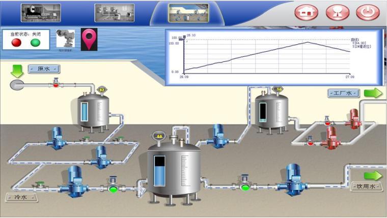 地下管廊智能管理建设项目总体规划PPT