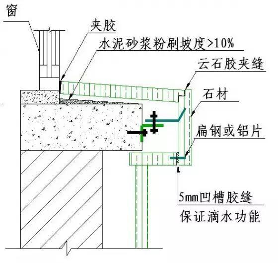 干挂石材、湿贴文化石、GRC装修施工细节_32