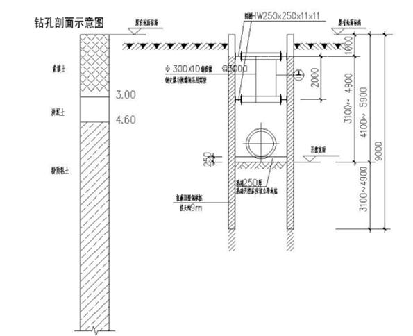 污水管网工程钢板桩基坑支护专项方案(word,52页)