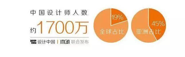 大数据分析中国设计师行业状况