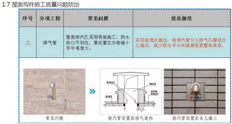 屋面构件施工质量问题防治