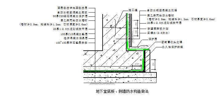 地下室阳台防水施工方案