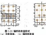 锚杆、锚喷、锚网、锚索等支护方式课件(PPT,45页)