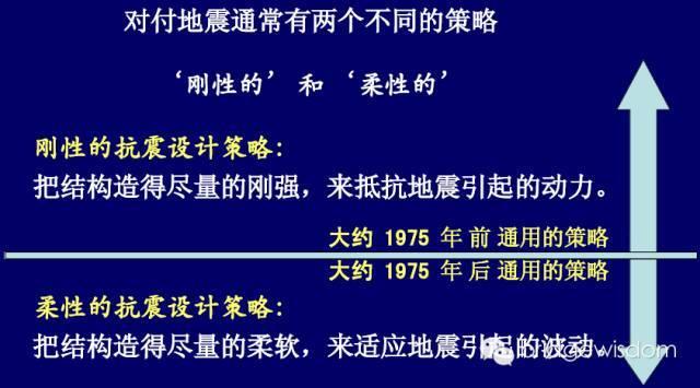 桥梁结构抗震设计核心理念_5