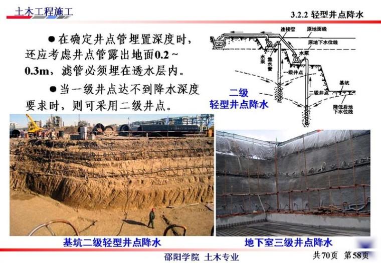 边坡支护工程施工与基坑的支护、降水_52