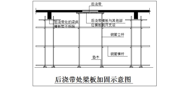 住宅小区15、16号楼及地下室工程施工组织设计