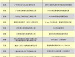 """【门窗展】2018创新奖入围名单揭晓,""""星品""""迷一定不能错过!"""