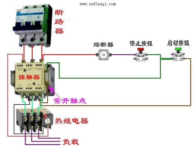 cjx2一9511控制接线图