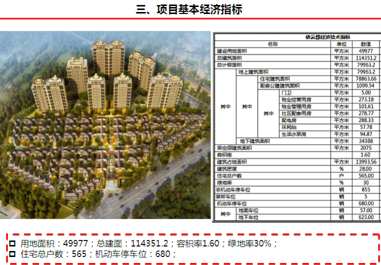 [万科]住宅楼项目工程管理策划(附多图)