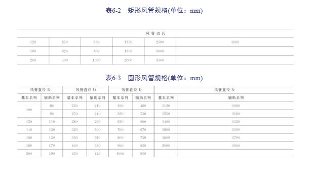 建筑安装工程造价与施工管理教程-通风空调系统_8