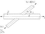 圆管X节点计算