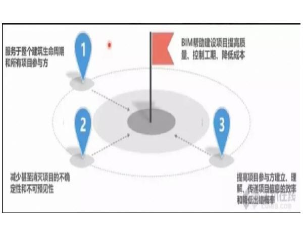 歼十飞机3d模型资料免费下载