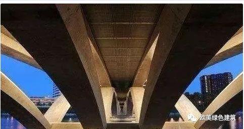 美国装配式建筑6大产业链模式