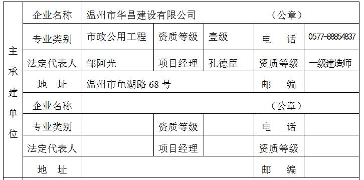 [浙江]市政公用工程施工安全文明标准化工地检查(PPT,39页)