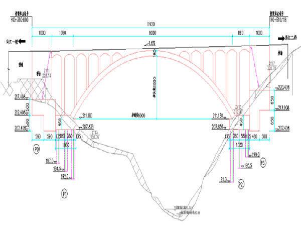 主跨80m等截面悬链线无铰拱拱桥无支架钢架拱现浇施工安全专项施工方案155页