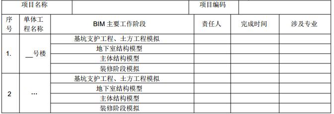 [四川]高层商业住宅项目施工现场管理实施计划书(133页)