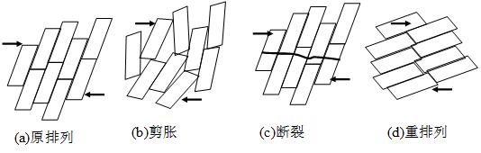 图3土颗粒的咬合
