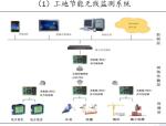 科技智慧工地标杆展示(附图多,近百页)