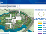 H1B诺金酒店室外小市政施工策划